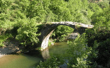 Trabzon'daki Şifalı Sular, Kaynaklar ..